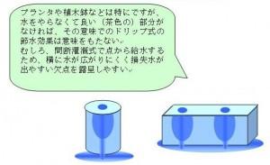 ドリップ灌漑の節水困難 プランター