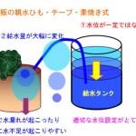 親水性自動給水機器