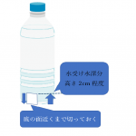 PETボトル給水タンク