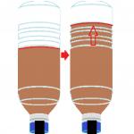 ペットボトルの長さを増強・ストレッチ型